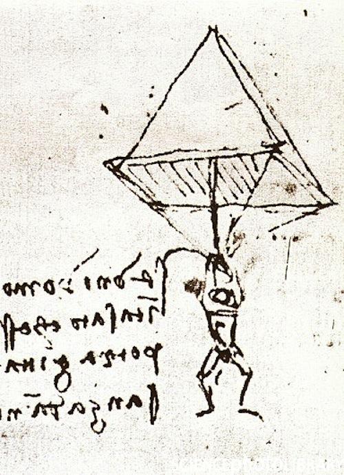 Tekening: Leonardo da Vinci